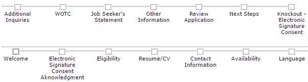 Kmart Job Appalication Process