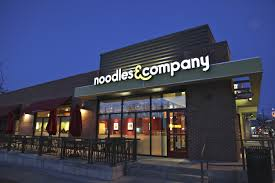 Noodles & Company Application Online & PDF